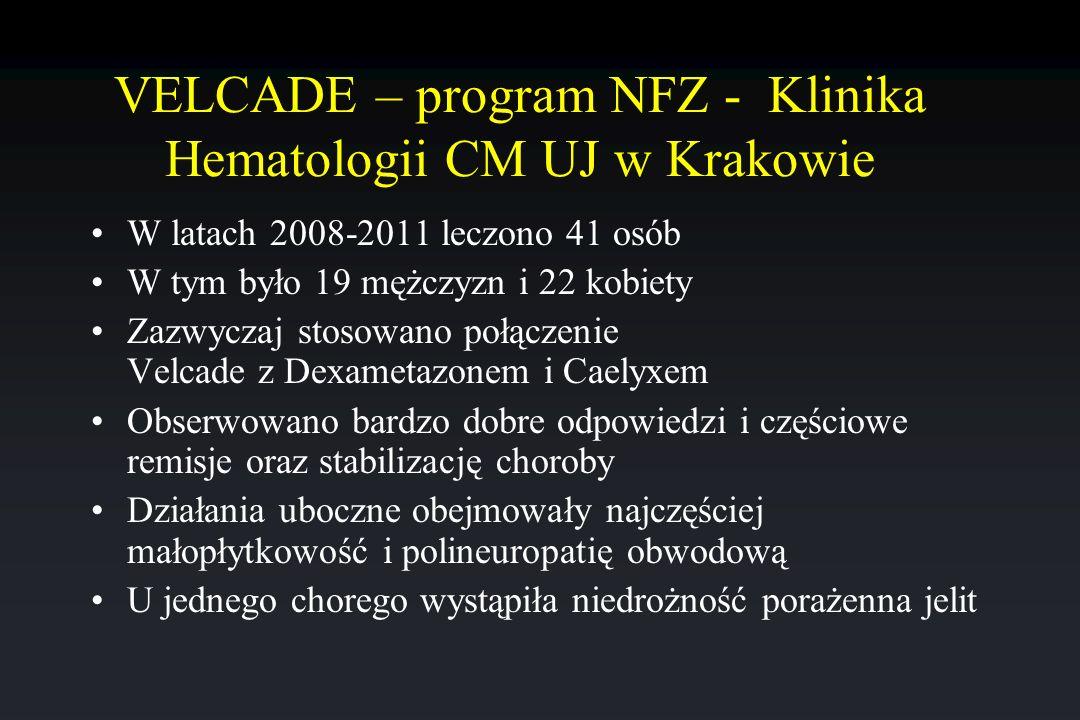 VELCADE – program NFZ - Klinika Hematologii CM UJ w Krakowie W latach 2008-2011 leczono 41 osób W tym było 19 mężczyzn i 22 kobiety Zazwyczaj stosowan