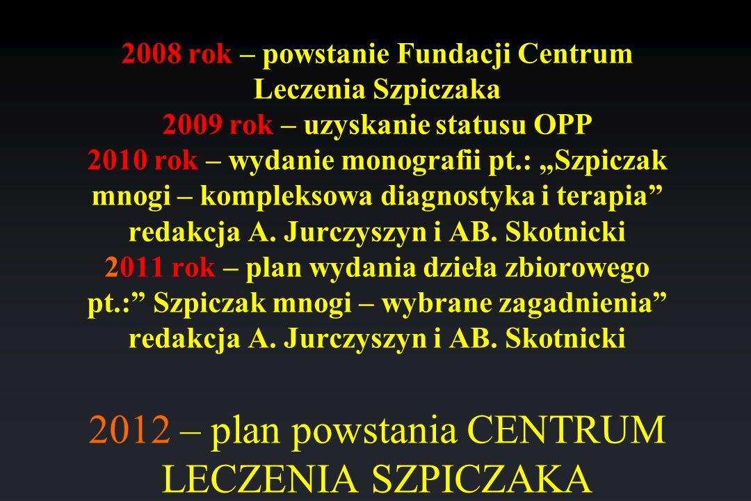 2008 rok – powstanie Fundacji Centrum Leczenia Szpiczaka 2009 rok – uzyskanie statusu OPP 2010 rok – wydanie monografii pt.: Szpiczak mnogi – kompleks