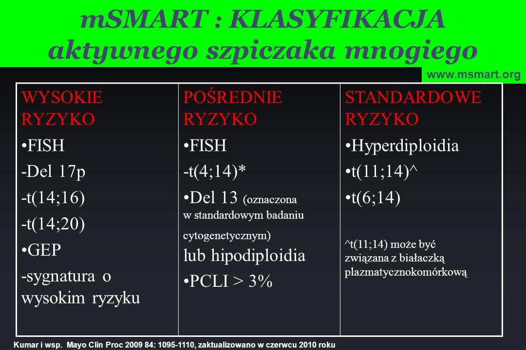 mSMART : KLASYFIKACJA aktywnego szpiczaka mnogiego www.msmart.org WYSOKIE RYZYKO FISH -Del 17p -t(14;16) -t(14;20) GEP -sygnatura o wysokim ryzyku POŚ