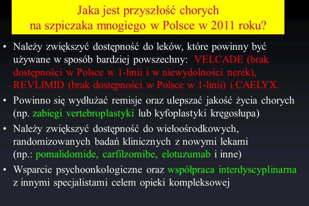 Jaka jest przyszłość chorych na szpiczaka mnogiego w Polsce w 2011 roku? Należy zwiększyć dostępność do leków, które powinny być używane w sposób bard