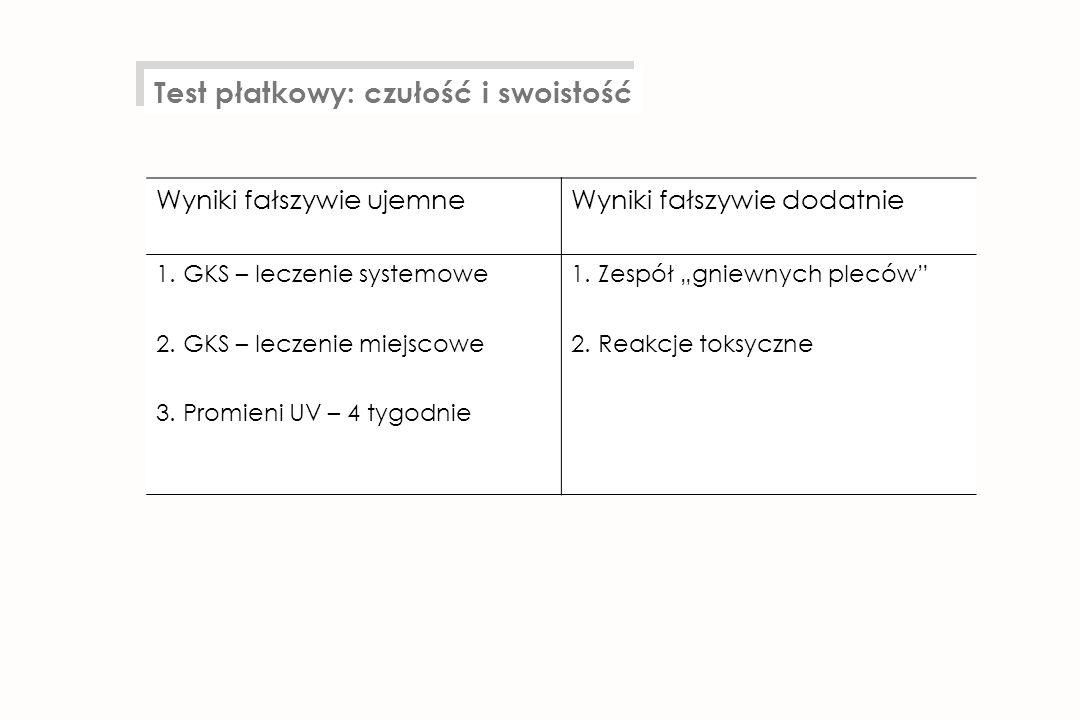 Test płatkowy: czułość i swoistość Wyniki fałszywie ujemneWyniki fałszywie dodatnie 1. GKS – leczenie systemowe 2. GKS – leczenie miejscowe 3. Promien