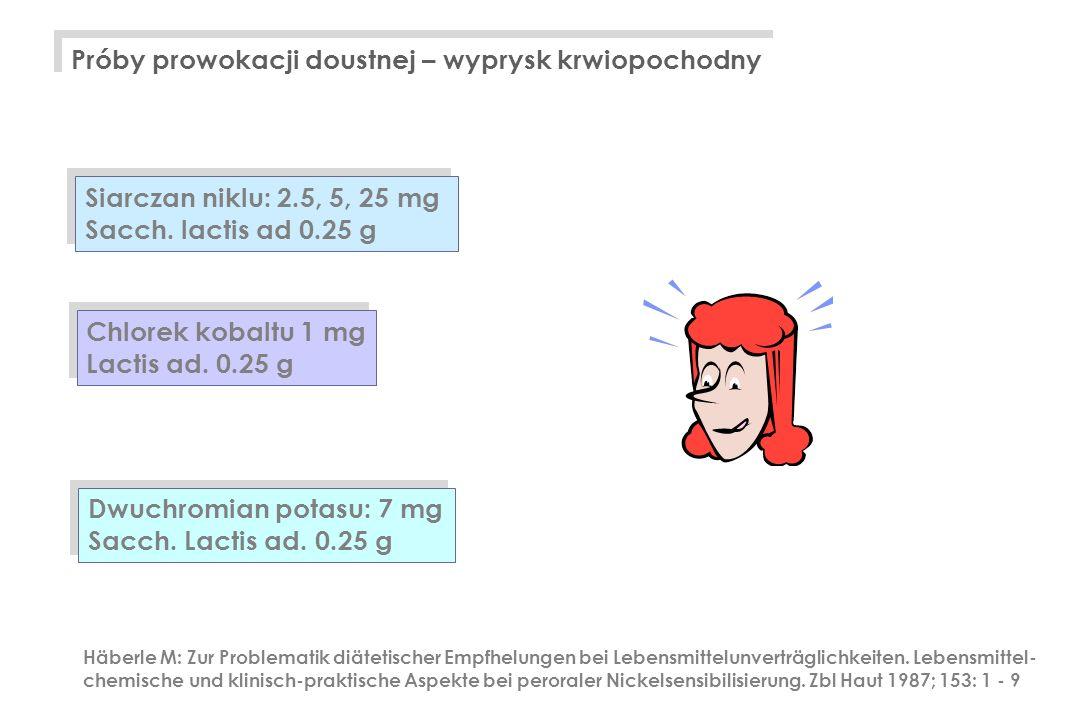 Dwuchromian potasu: 7 mg Sacch. Lactis ad. 0.25 g Dwuchromian potasu: 7 mg Sacch. Lactis ad. 0.25 g Siarczan niklu: 2.5, 5, 25 mg Sacch. lactis ad 0.2