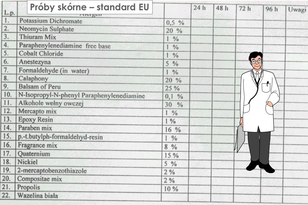 Próby skórne – standard EU