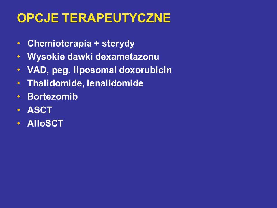OPCJE TERAPEUTYCZNE Chemioterapia + sterydy Wysokie dawki dexametazonu VAD, peg. liposomal doxorubicin Thalidomide, lenalidomide Bortezomib ASCT AlloS