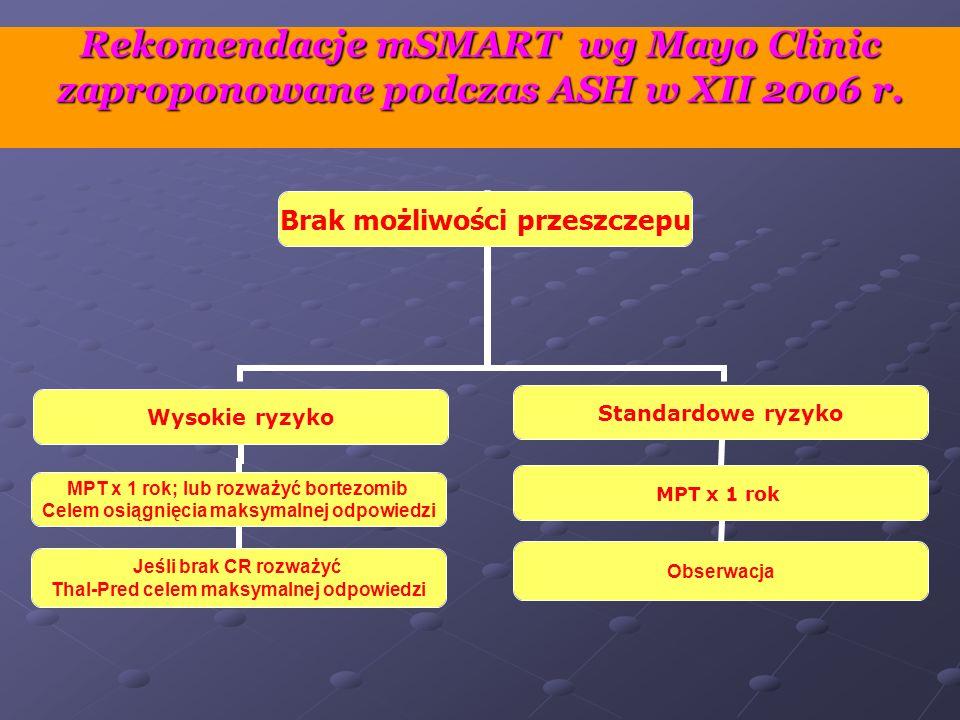 Rekomendacje mSMART wg Mayo Clinic zaproponowane podczas ASH w XII 2006 r. Brak możliwości przeszczepu Wysokie ryzyko MPT x 1 rok; lub rozważyć bortez