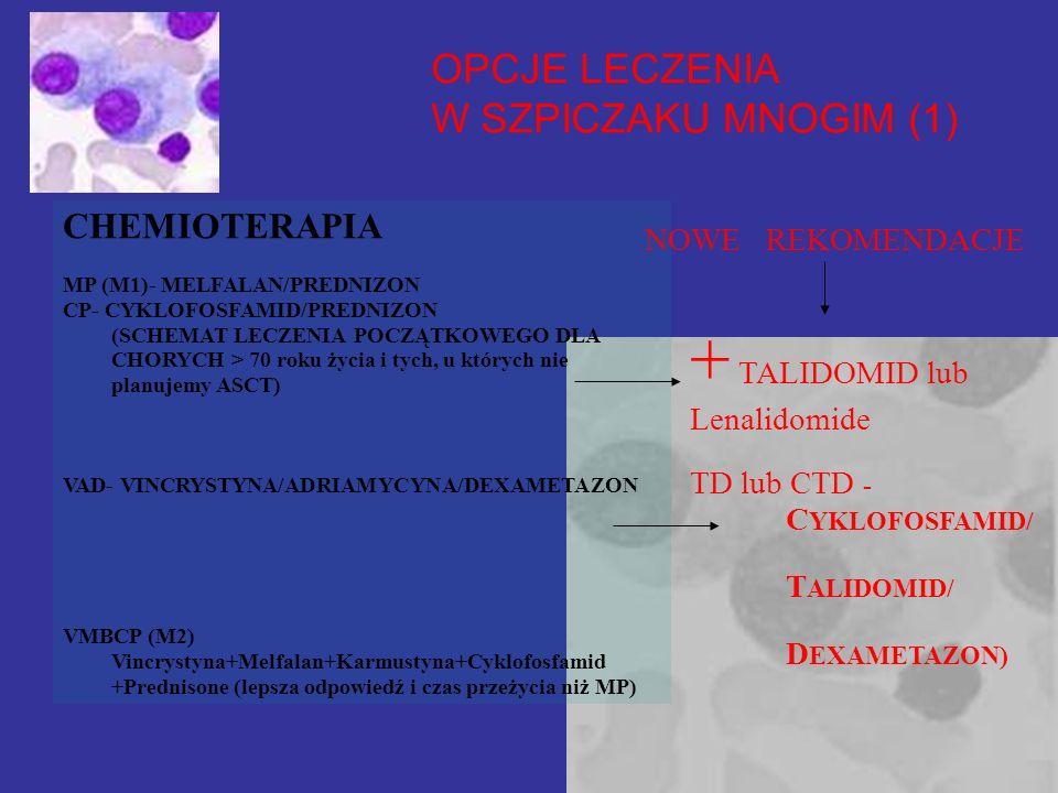 OPCJE LECZENIA W SZPICZAKU MNOGIM (1) CHEMIOTERAPIA MP (M1)- MELFALAN/PREDNIZON CP- CYKLOFOSFAMID/PREDNIZON (SCHEMAT LECZENIA POCZĄTKOWEGO DLA CHORYCH