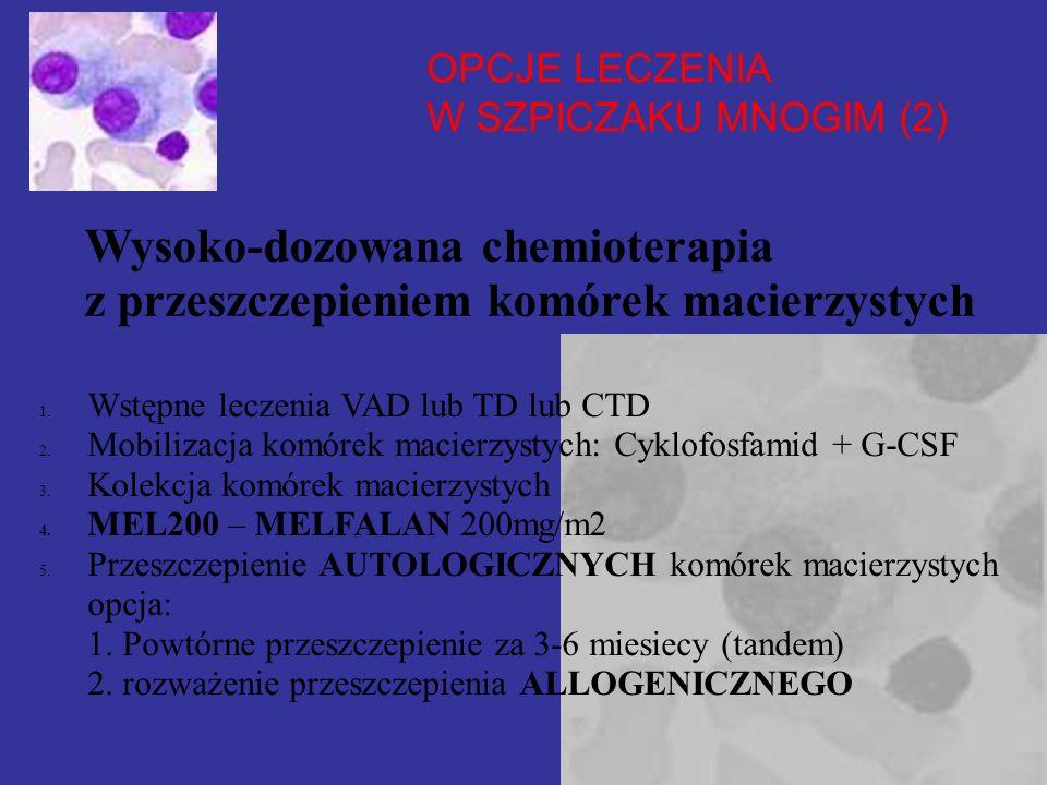 Wysoko-dozowana chemioterapia z przeszczepieniem komórek macierzystych OPCJE LECZENIA W SZPICZAKU MNOGIM (2) 1. Wstępne leczenia VAD lub TD lub CTD 2.