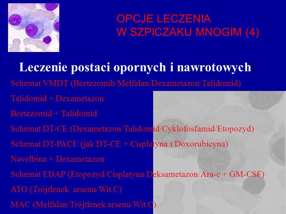 Leczenie postaci opornych i nawrotowych: OPCJE LECZENIA W SZPICZAKU MNOGIM (4) Schemat VMDT (Bortezomib/Melfalan/Dexametazon/Talidomid) Talidomid + De
