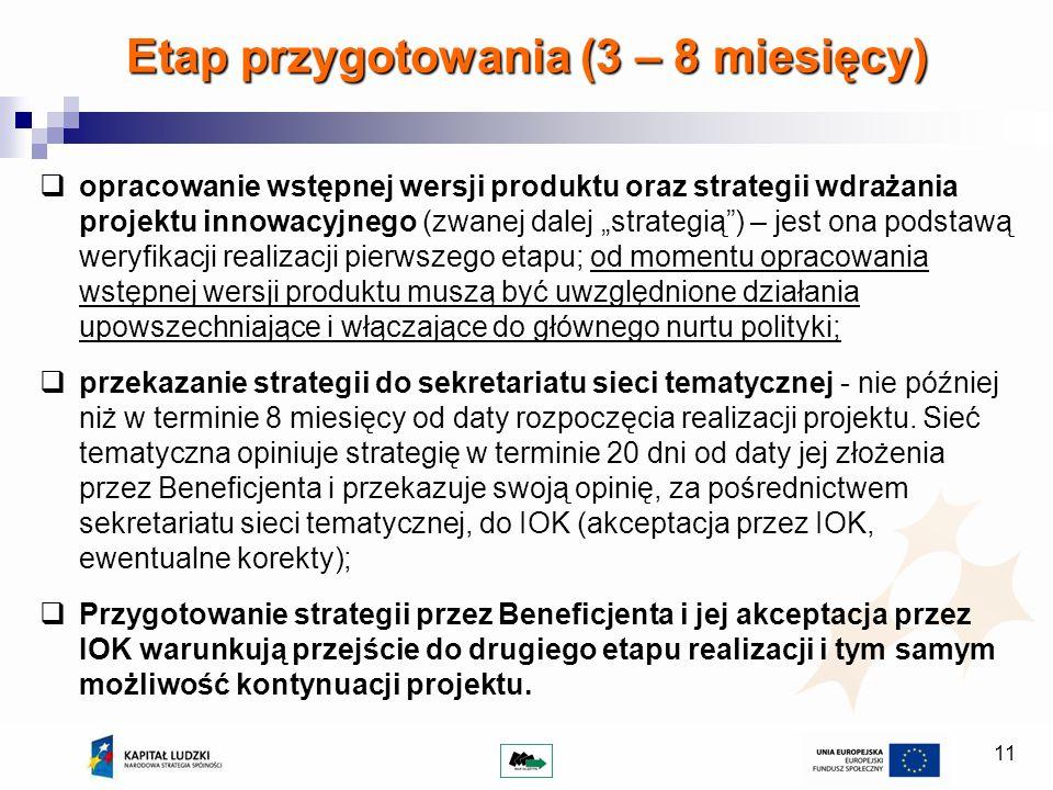11 opracowanie wstępnej wersji produktu oraz strategii wdrażania projektu innowacyjnego (zwanej dalej strategią) – jest ona podstawą weryfikacji reali