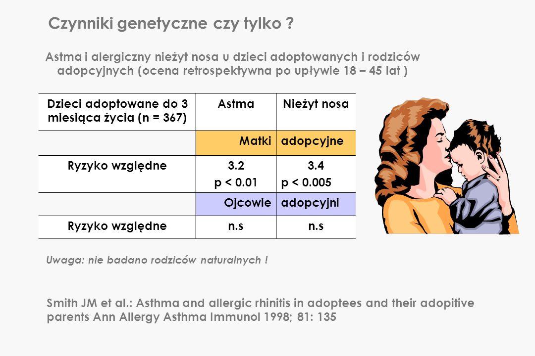 Antygen Czynniki genetyczne czy tylko ? Astma i alergiczny nieżyt nosa u dzieci adoptowanych i rodziców adopcyjnych (ocena retrospektywna po upływie 1