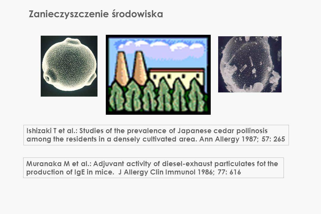 Antygen Zanieczyszczenie środowiska Ishizaki T et al.: Studies of the prevalence of Japanese cedar pollinosis among the residents in a densely cultiva