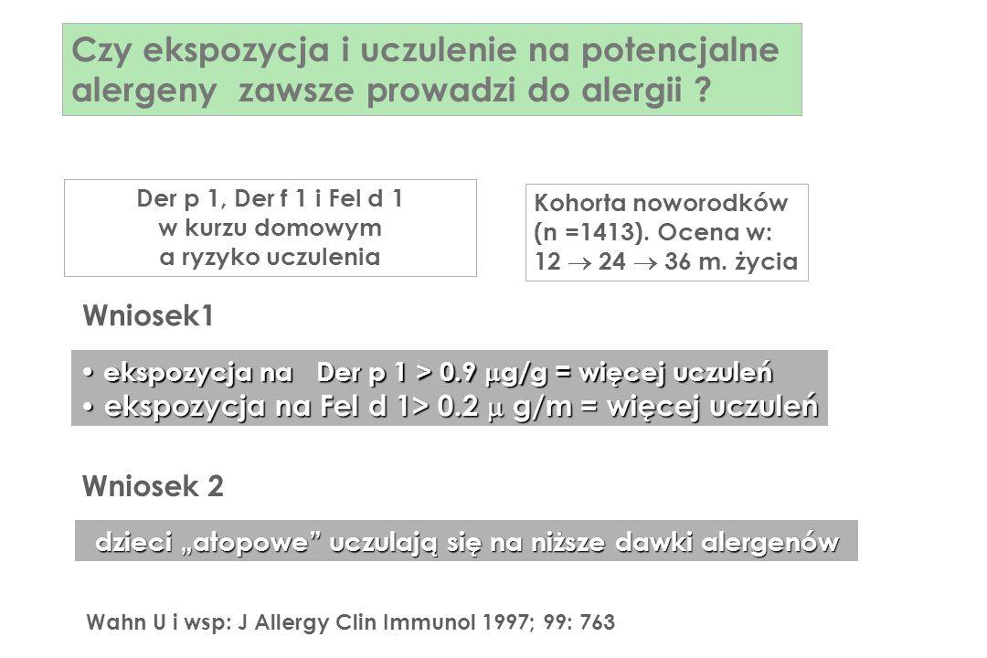 Der p 1, Der f 1 i Fel d 1 w kurzu domowym a ryzyko uczulenia Kohorta noworodków (n =1413). Ocena w: 12 24 36 m. życia ekspozycja na Der p 1 > 0.9 g/g