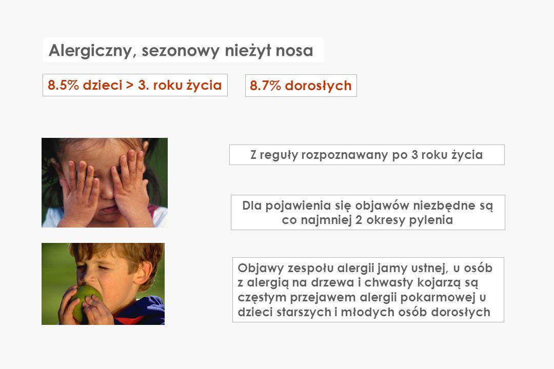 Rozpoznanie [ % ] Dorośli n = 11713 Dzieci n = 2988 Astma5.48.6% Nieżyt nosa sezonowy8.78.9 Nieżyt nosa całoroczny3.02.1 Wyprysk atopowy.
