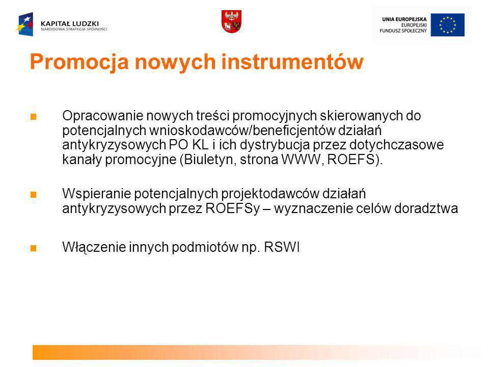 Promocja nowych instrumentów Opracowanie nowych treści promocyjnych skierowanych do potencjalnych wnioskodawców/beneficjentów działań antykryzysowych PO KL i ich dystrybucja przez dotychczasowe kanały promocyjne (Biuletyn, strona WWW, ROEFS).