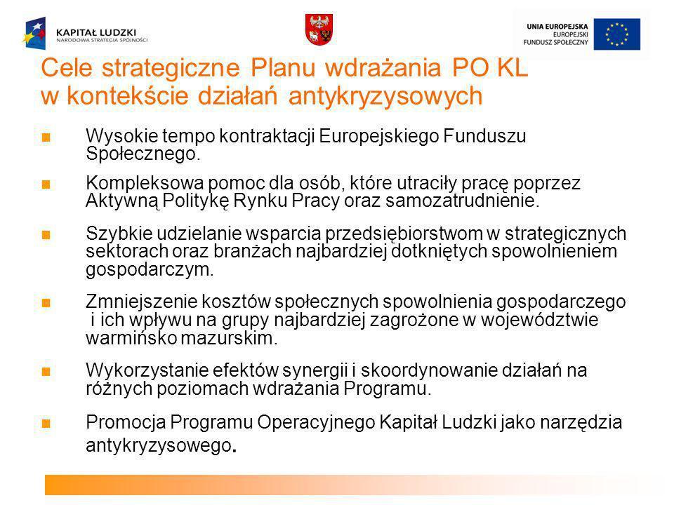 Cele strategiczne Planu wdrażania PO KL w kontekście działań antykryzysowych Wysokie tempo kontraktacji Europejskiego Funduszu Społecznego.
