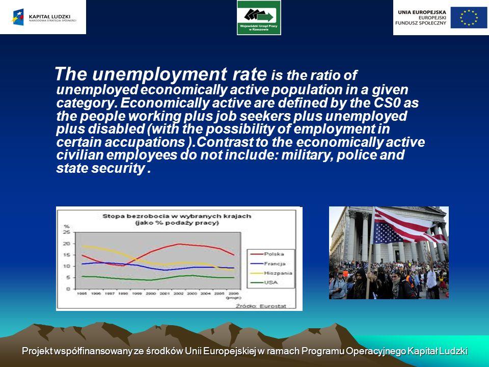 Projekt współfinansowany ze środków Unii Europejskiej w ramach Programu Operacyjnego Kapitał Ludzki The unemployment rate is the ratio of unemployed e