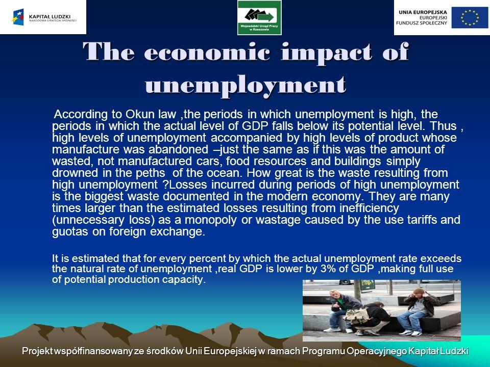 Projekt współfinansowany ze środków Unii Europejskiej w ramach Programu Operacyjnego Kapitał Ludzki The economic impact of unemployment According to O