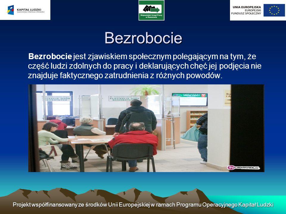 Projekt współfinansowany ze środków Unii Europejskiej w ramach Programu Operacyjnego Kapitał Ludzki Bezrobocie Bezrobocie jest zjawiskiem społecznym p