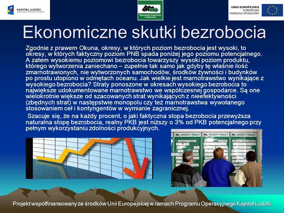 Projekt współfinansowany ze środków Unii Europejskiej w ramach Programu Operacyjnego Kapitał Ludzki Ekonomiczne skutki bezrobocia Ekonomiczne skutki b