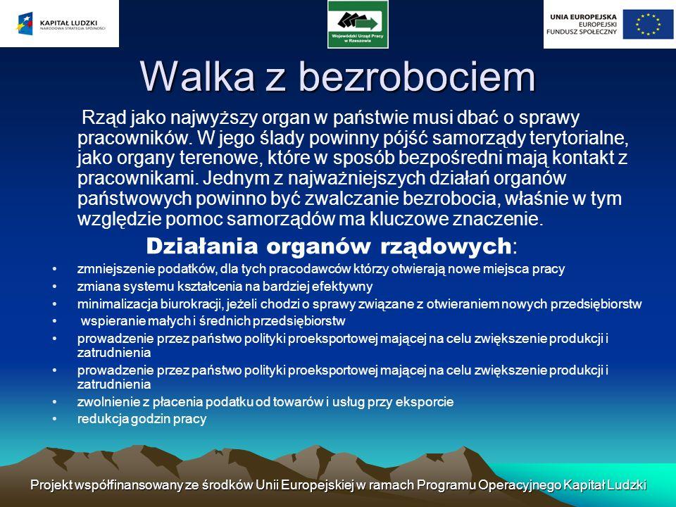 Projekt współfinansowany ze środków Unii Europejskiej w ramach Programu Operacyjnego Kapitał Ludzki Walka z bezrobociem Rząd jako najwyższy organ w pa