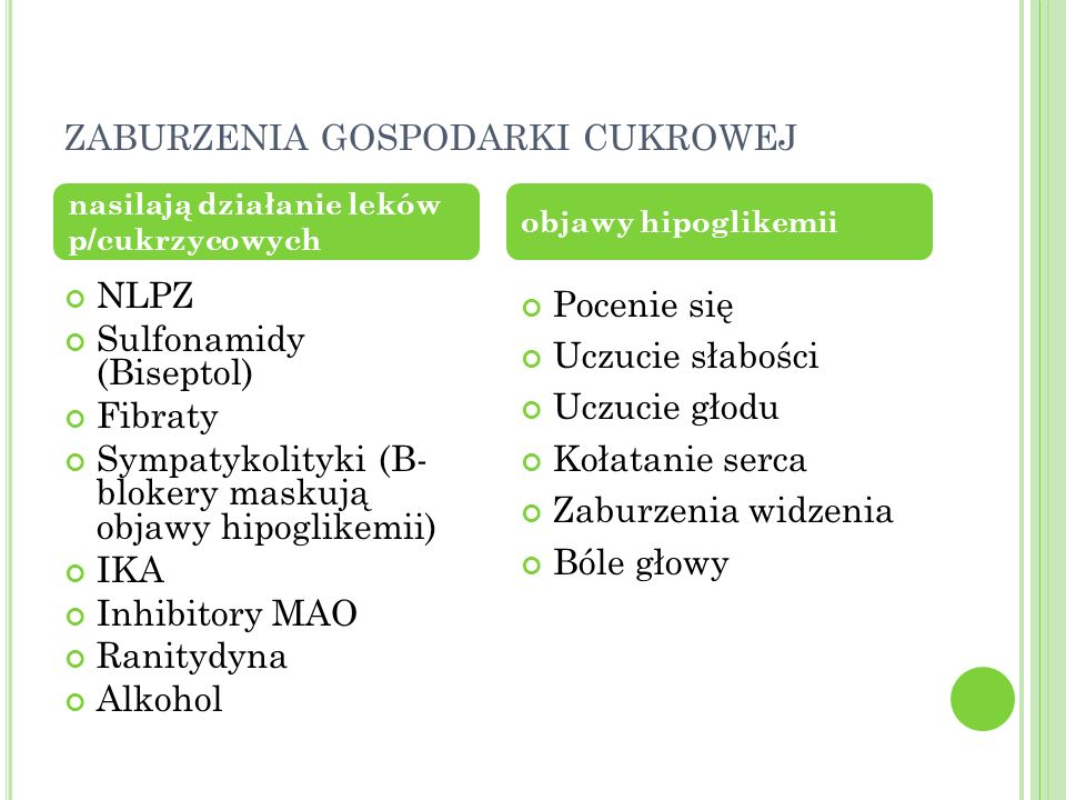 ZABURZENIA GOSPODARKI CUKROWEJ NLPZ Sulfonamidy (Biseptol) Fibraty Sympatykolityki (B- blokery maskują objawy hipoglikemii) IKA Inhibitory MAO Ranityd