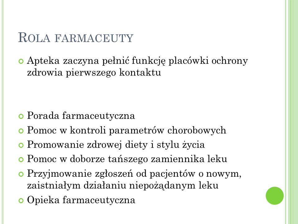 R OLA FARMACEUTY Apteka zaczyna pełnić funkcję placówki ochrony zdrowia pierwszego kontaktu Porada farmaceutyczna Pomoc w kontroli parametrów chorobow