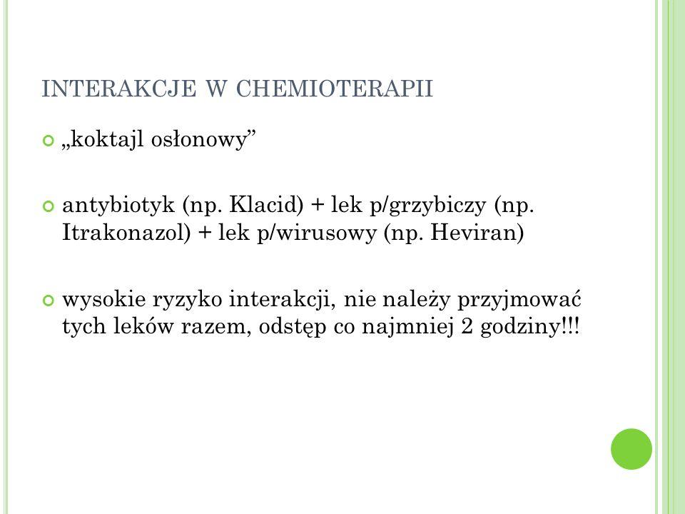 INTERAKCJE W CHEMIOTERAPII koktajl osłonowy antybiotyk (np. Klacid) + lek p/grzybiczy (np. Itrakonazol) + lek p/wirusowy (np. Heviran) wysokie ryzyko