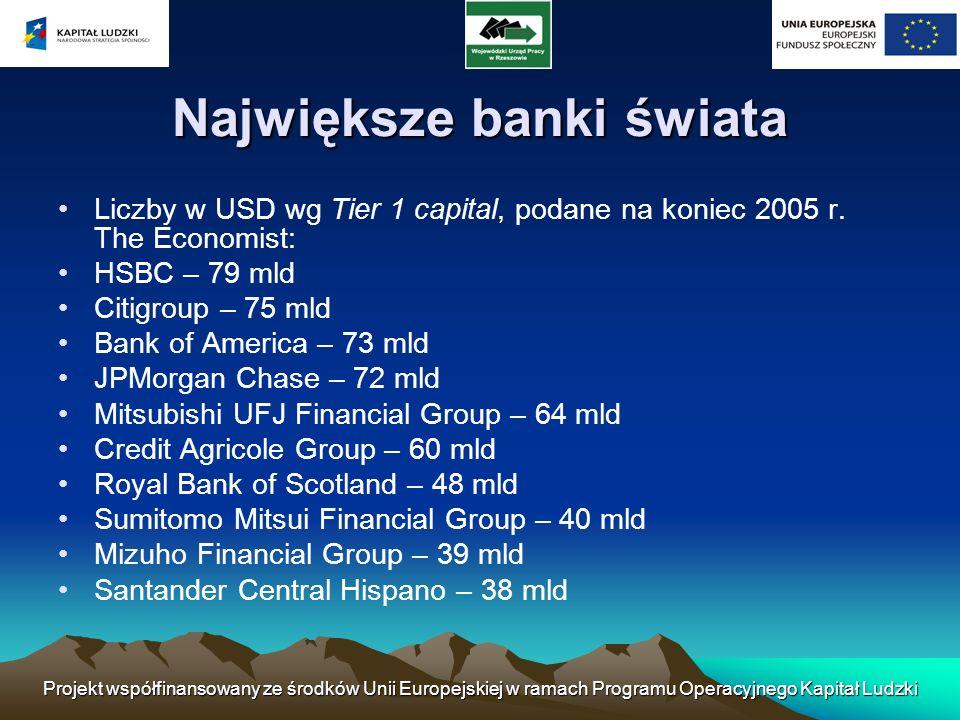 Projekt współfinansowany ze środków Unii Europejskiej w ramach Programu Operacyjnego Kapitał Ludzki Największe banki działające w Polsce: Bank Pekao PKO Bank Polski Bank BPH ING Bank Śląski Bank Handlowy BRE Bank Bank Zachodni WBK Bank Millennium Kredyt Bank Bank Gospodarki Żywnościowej