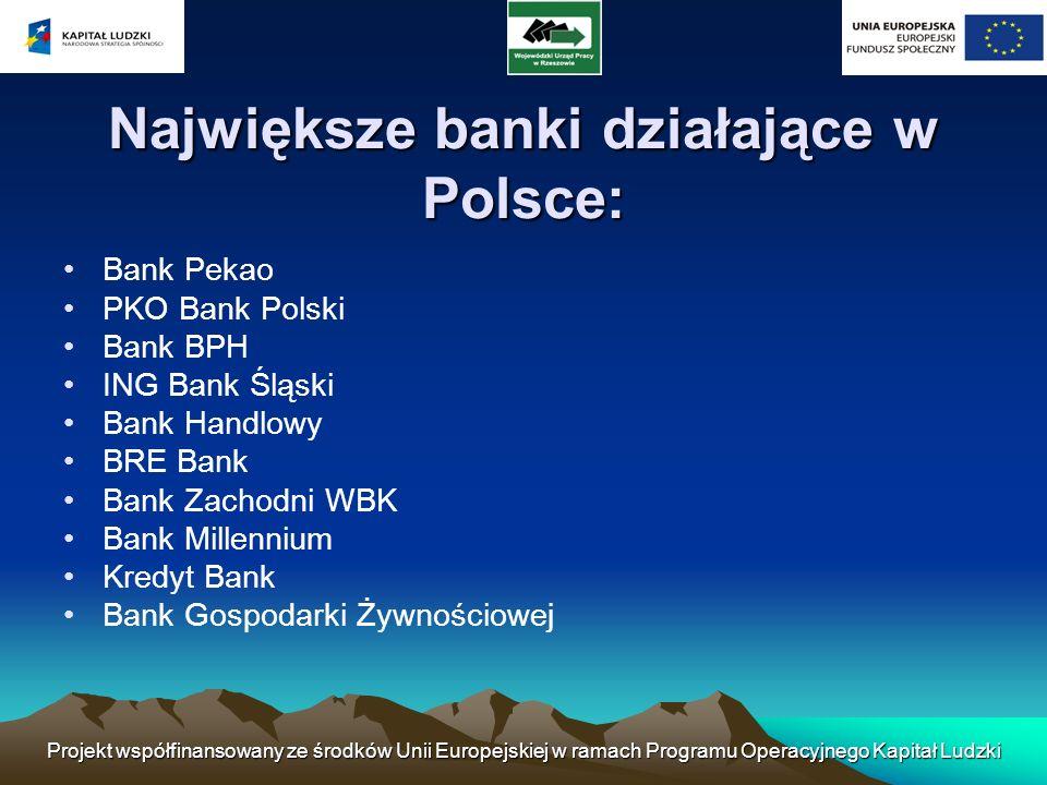 Projekt współfinansowany ze środków Unii Europejskiej w ramach Programu Operacyjnego Kapitał Ludzki Banks