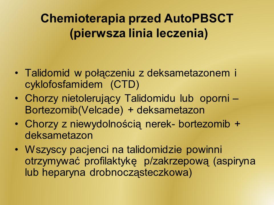 Chemioterapia przed AutoPBSCT (pierwsza linia leczenia) Talidomid w połączeniu z deksametazonem i cyklofosfamidem (CTD) Chorzy nietolerujący Talidomid
