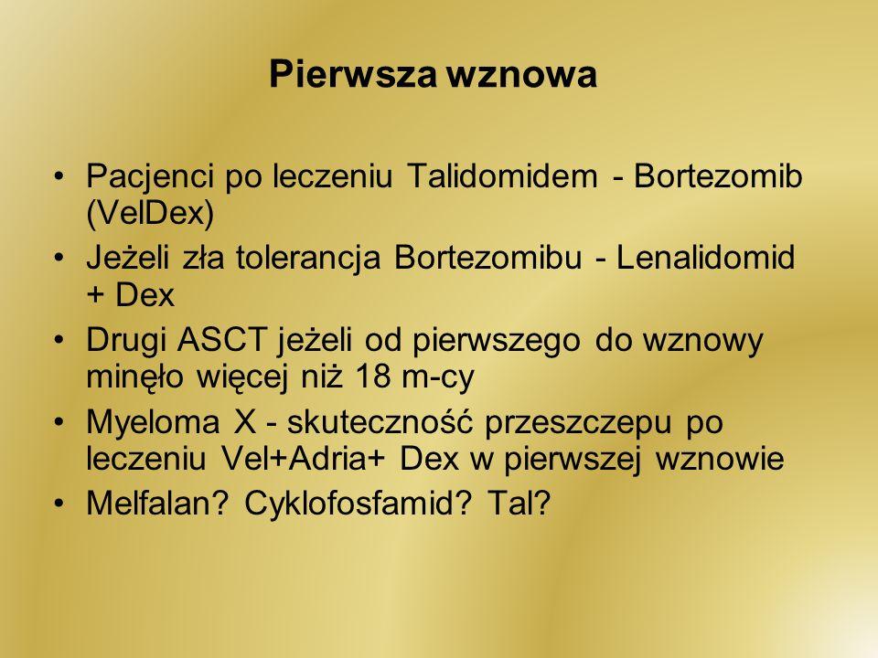 Pierwsza wznowa Pacjenci po leczeniu Talidomidem - Bortezomib (VelDex) Jeżeli zła tolerancja Bortezomibu - Lenalidomid + Dex Drugi ASCT jeżeli od pier