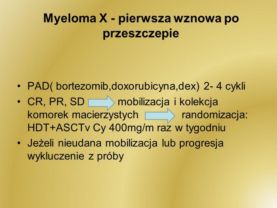 Myeloma X - pierwsza wznowa po przeszczepie PAD( bortezomib,doxorubicyna,dex) 2- 4 cykli CR, PR, SD mobilizacja i kolekcja komorek macierzystych rando