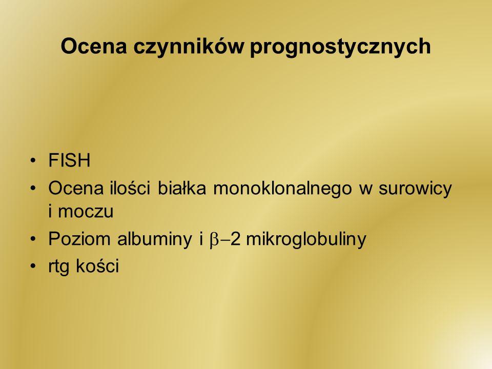 Ocena czynników prognostycznych FISH Ocena ilości białka monoklonalnego w surowicy i moczu Poziom albuminy i 2 mikroglobuliny rtg kości