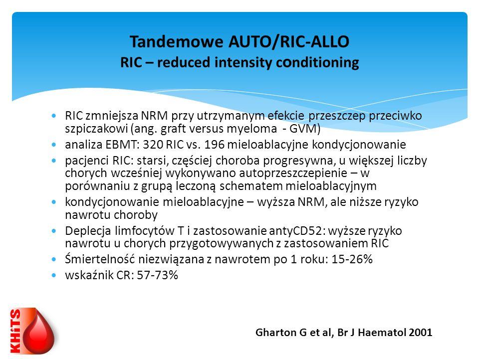RIC zmniejsza NRM przy utrzymanym efekcie przeszczep przeciwko szpiczakowi (ang. graft versus myeloma - GVM) analiza EBMT: 320 RIC vs. 196 mieloablacy