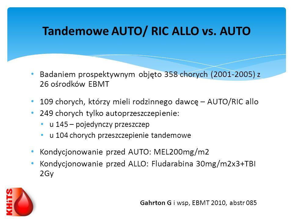 Badaniem prospektywnym objęto 358 chorych (2001-2005) z 26 ośrodków EBMT 109 chorych, którzy mieli rodzinnego dawcę – AUTO/RIC allo 249 chorych tylko