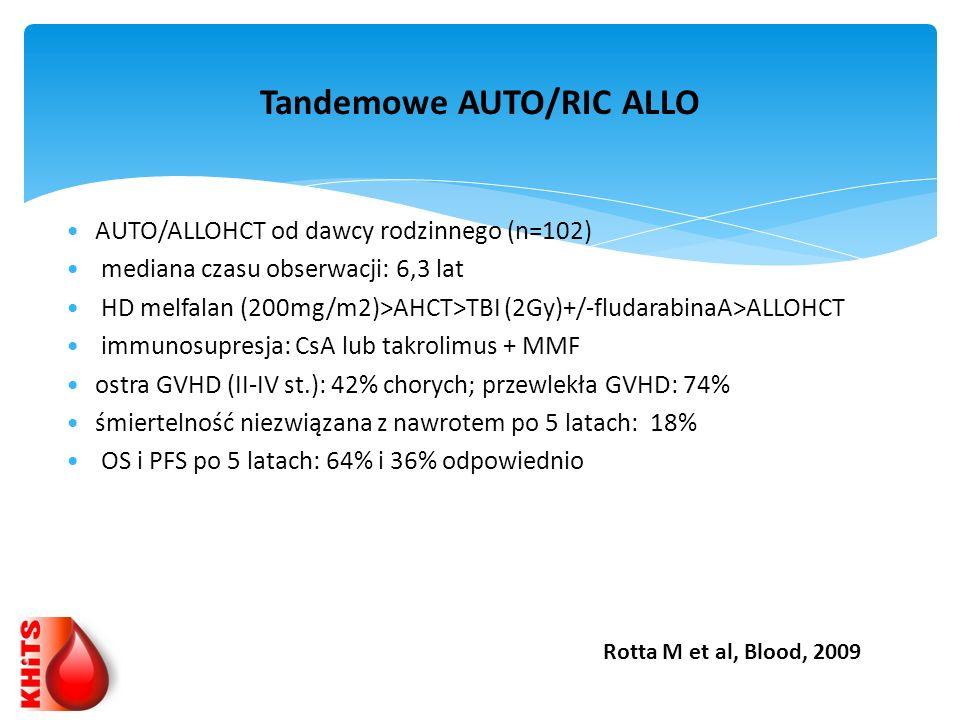 AUTO/ALLOHCT od dawcy rodzinnego (n=102) mediana czasu obserwacji: 6,3 lat HD melfalan (200mg/m2)>AHCT>TBI (2Gy)+/-fludarabinaA>ALLOHCT immunosupresja