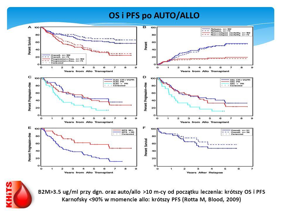 OS i PFS po AUTO/ALLO B2M>3.5 ug/ml przy dgn. oraz auto/allo >10 m-cy od początku leczenia: krótszy OS i PFS Karnofsky <90% w momencie allo: krótszy P