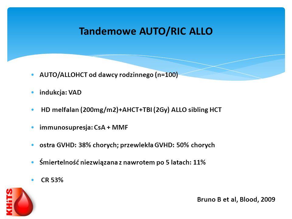 AUTO/ALLOHCT od dawcy rodzinnego (n=100) indukcja: VAD HD melfalan (200mg/m2)+AHCT+TBI (2Gy) ALLO sibling HCT immunosupresja: CsA + MMF ostra GVHD: 38