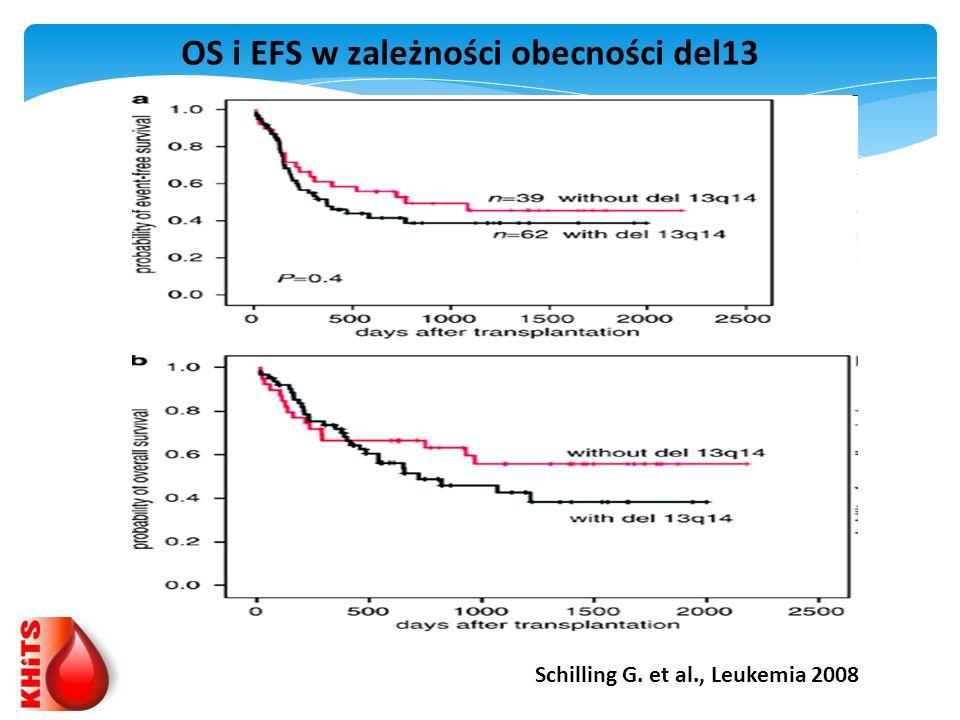 OS i EFS w zależności obecności del13 Schilling G. et al., Leukemia 2008