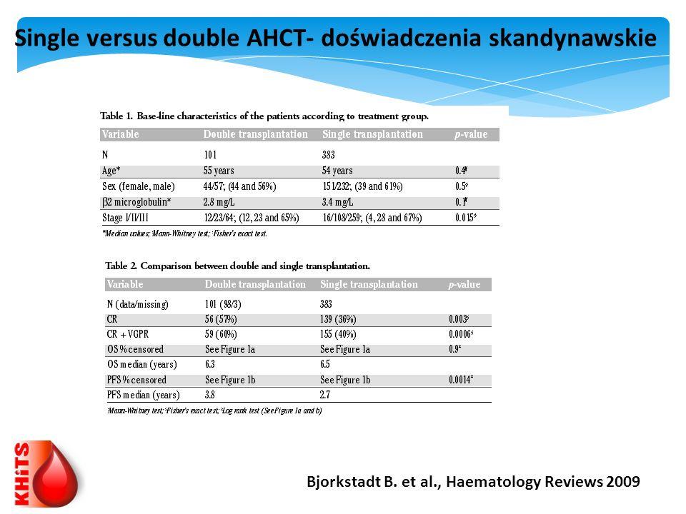 Single versus double AHCT- doświadczenia skandynawskie Bjorkstadt B. et al., Haematology Reviews 2009