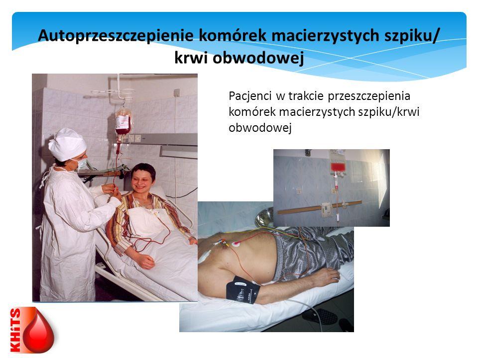 Autoprzeszczepienie komórek macierzystych szpiku/ krwi obwodowej Pacjenci w trakcie przeszczepienia komórek macierzystych szpiku/krwi obwodowej