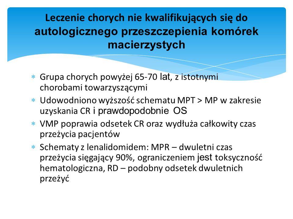 Grupa chorych powyżej 65-70 lat, z istotnymi chorobami towarzyszącymi Udowodniono wyższość schematu MPT > MP w zakresie uzyskania CR i prawdopodobnie