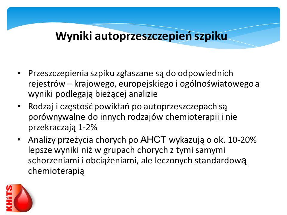 Wyniki autoprzeszczepień szpiku Przeszczepienia szpiku zgłaszane są do odpowiednich rejestrów – krajowego, europejskiego i ogólnoświatowego a wyniki p