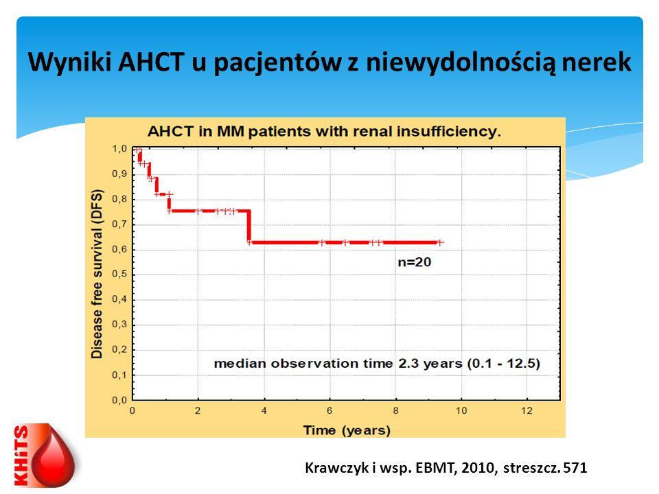 Wyniki AHCT u pacjentów z niewydolnością nerek Krawczyk i wsp. EBMT, 2010, streszcz. 571
