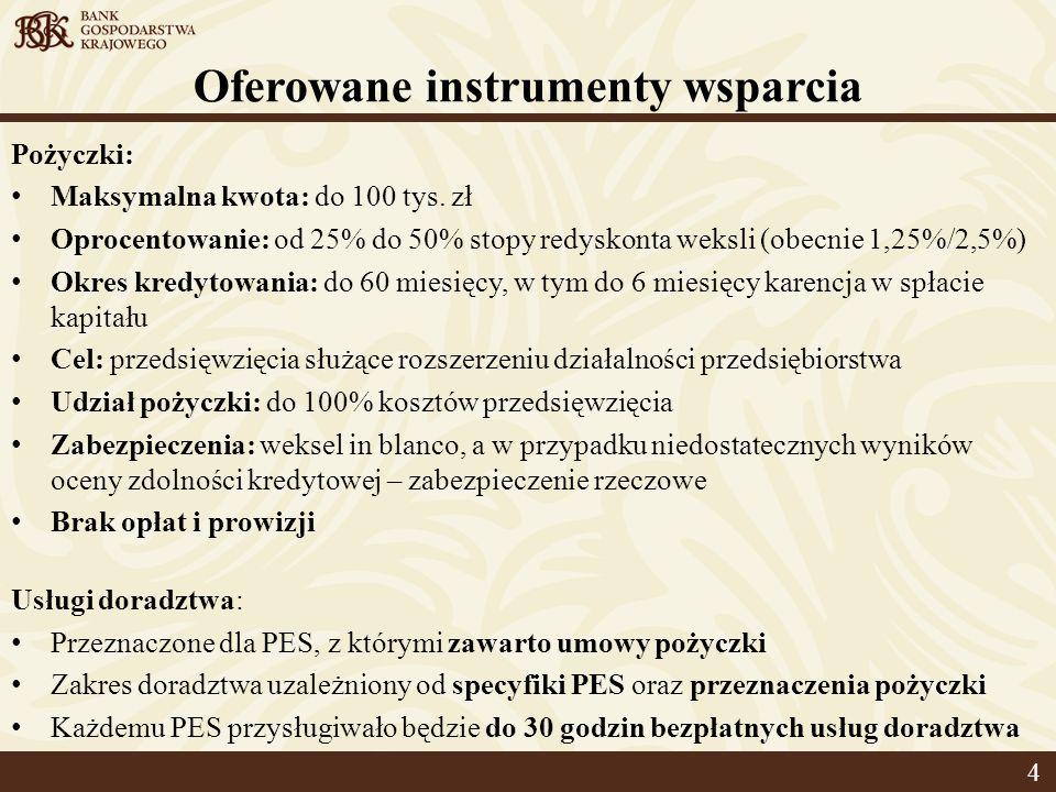 Przeznaczenie pożyczki Cel: przedsięwzięcia służące rozszerzeniu działalności przedsiębiorstwa Szczegółowy Opis Priorytetów Programu Operacyjnego Kapitał Ludzki 2007-2013: Zapewnienie PES dostępu do kapitału zwrotnego z jednej stron pozwoli na rozszerzanie działalności prowadzonej przez PES, z drugiej – na zwiększanie samodzielności finansowej tych podmiotów i uniezależnienie ich od systemu dotacyjnego.