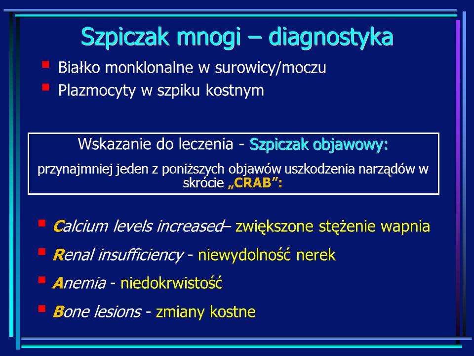 Szpiczak mnogi – diagnostyka Białko monklonalne w surowicy/moczu Plazmocyty w szpiku kostnym Calcium levels increased– zwiększone stężenie wapnia Rena