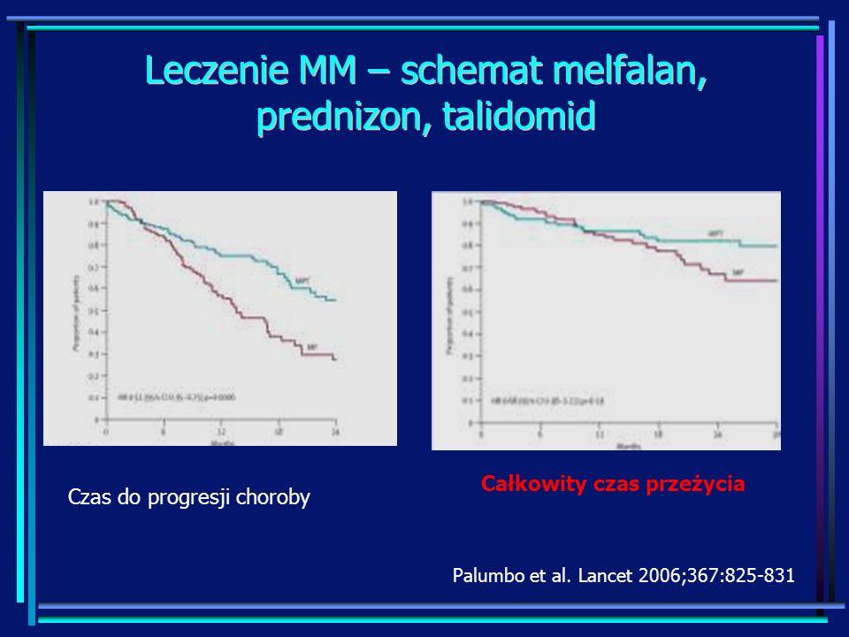 Leczenie MM – schemat melfalan, prednizon, talidomid Palumbo et al. Lancet 2006;367:825-831 Czas do progresji choroby Całkowity czas przeżycia