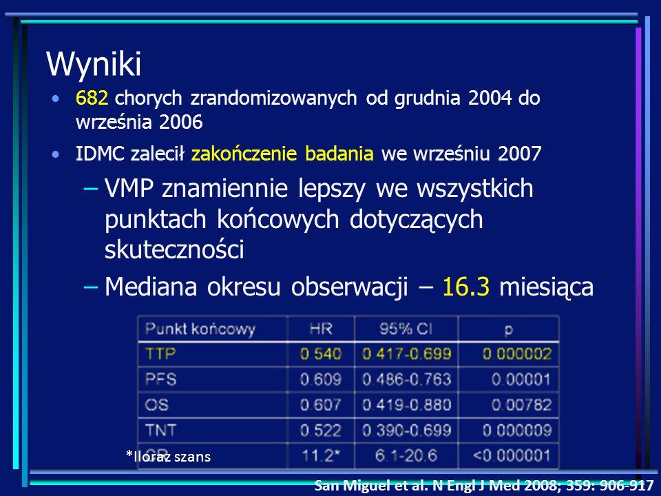 Wyniki 682 chorych zrandomizowanych od grudnia 2004 do września 2006 IDMC zalecił zakończenie badania we wrześniu 2007 –VMP znamiennie lepszy we wszys