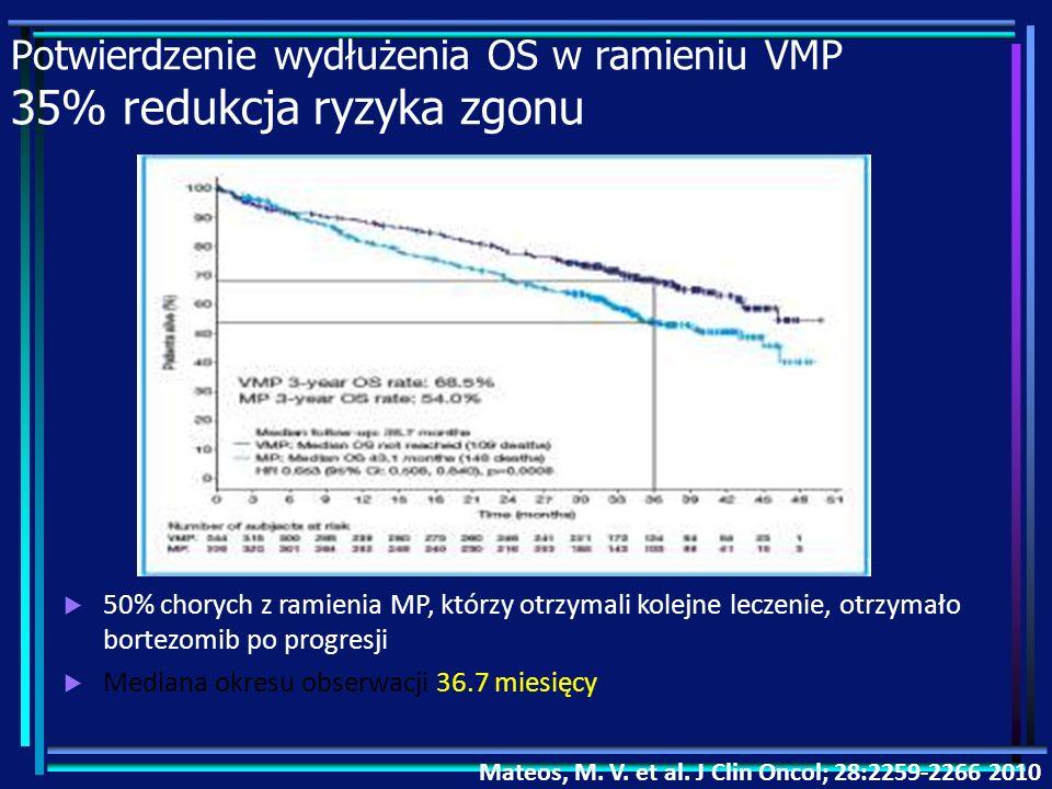Potwierdzenie wydłużenia OS w ramieniu VMP 35% redukcja ryzyka zgonu Mateos, M. V. et al. J Clin Oncol; 28:2259-2266 2010 50% chorych z ramienia MP, k