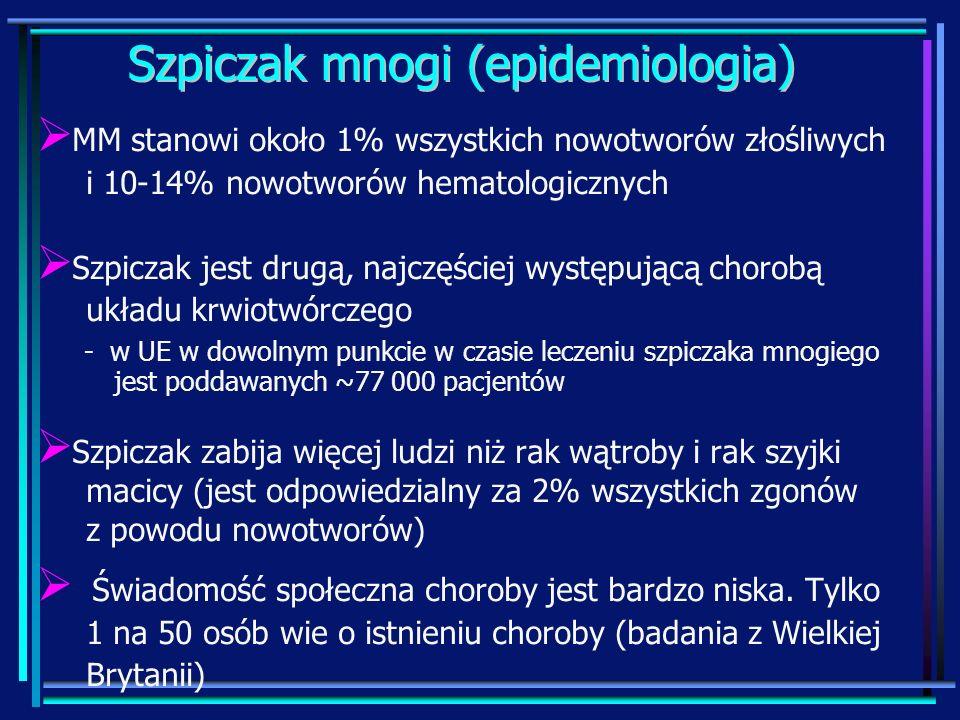 Szpiczak mnogi – przebieg kliniczny Bezobjawowa 2 5 10 Oporność na leczenie Nawrót MGUS* szpiczak tlący Czynny szpiczak Plateau Remisja Objawowa Nawrót Leczenie Białko M (g/l) Leczenie Czas * Gammapatia monoklonalna o nieustalonym znaczeniu.